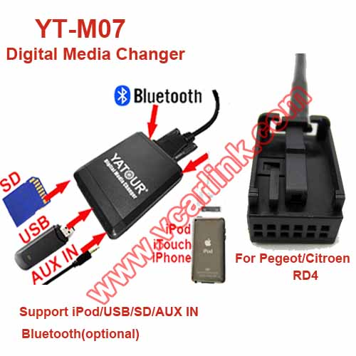 YT-M07-RD4: YATOUR digital music interfaces for 05-11
