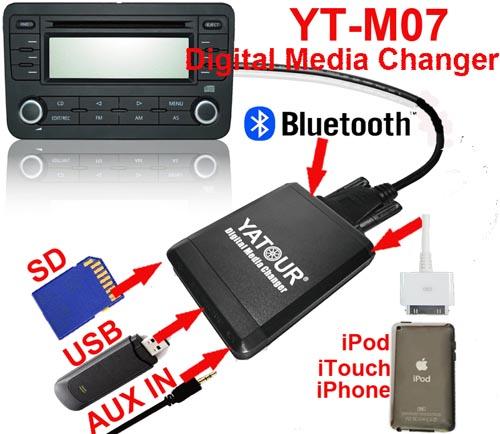 YT-M07-TOY1:Yatour YT-M07 Digital Media Changer For Toyota